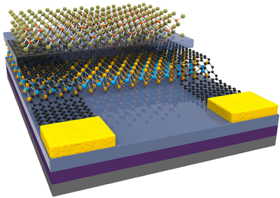 November 12, 2020 | Programmable electronics based on the reversible doping of 2-D semiconductors