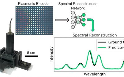February 8, 2021 | Researchers create low-cost, AI-powered device to measure optical spectra